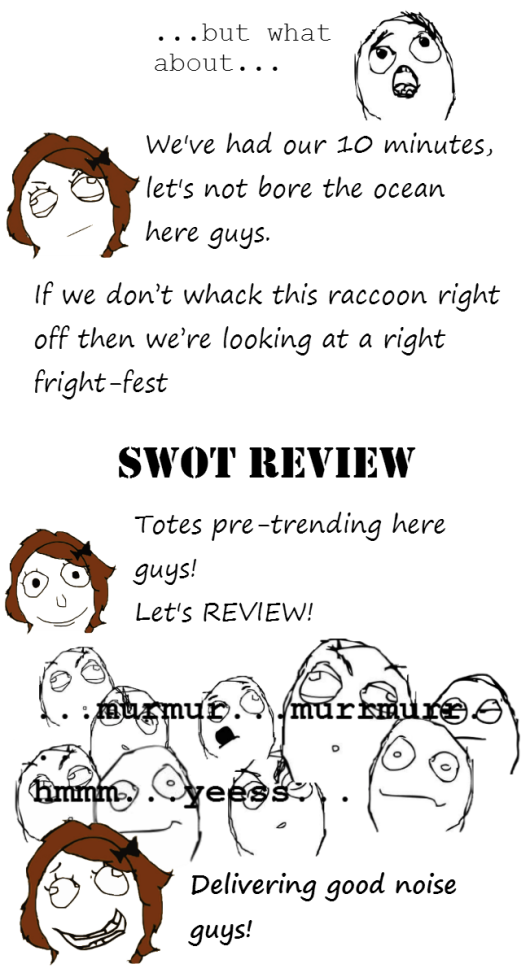 reviewswot